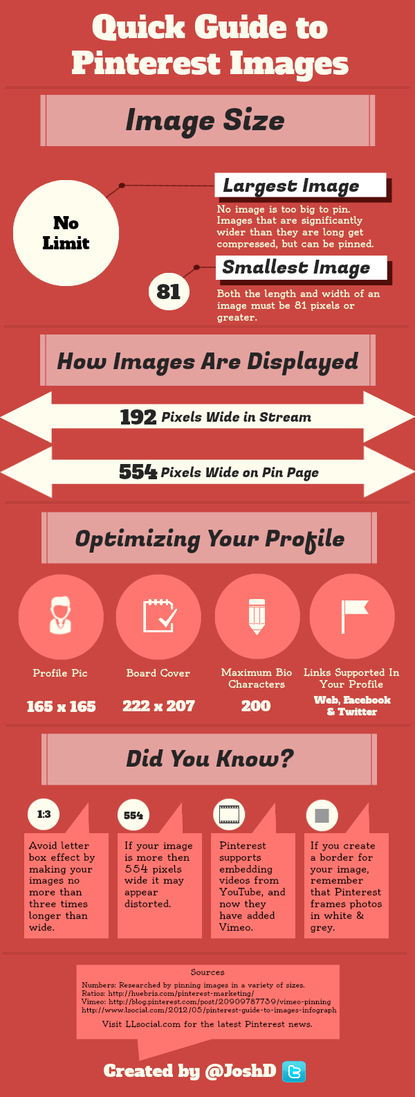 Guide to Images on Pinterest