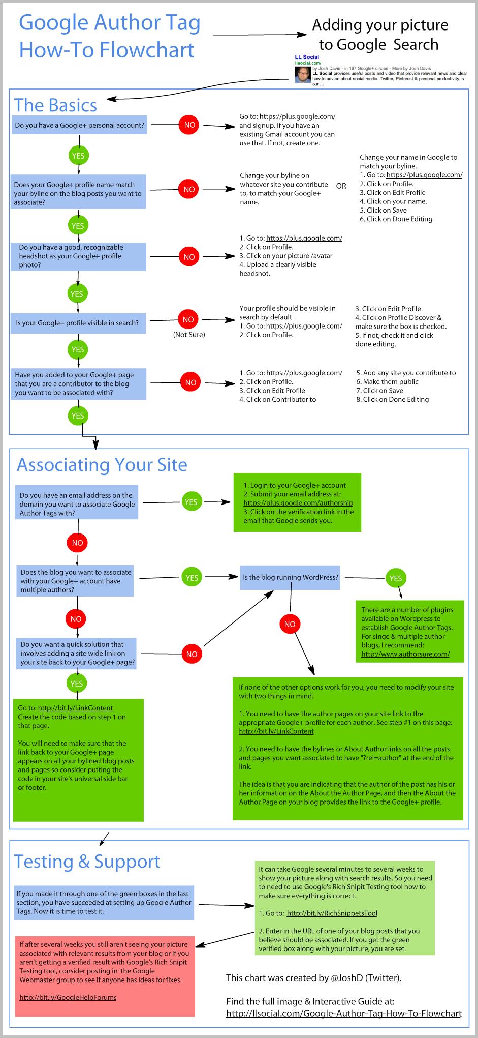 Google Tag Manager - marketingplatform.google.com